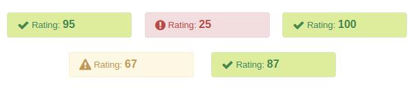 ex-rating