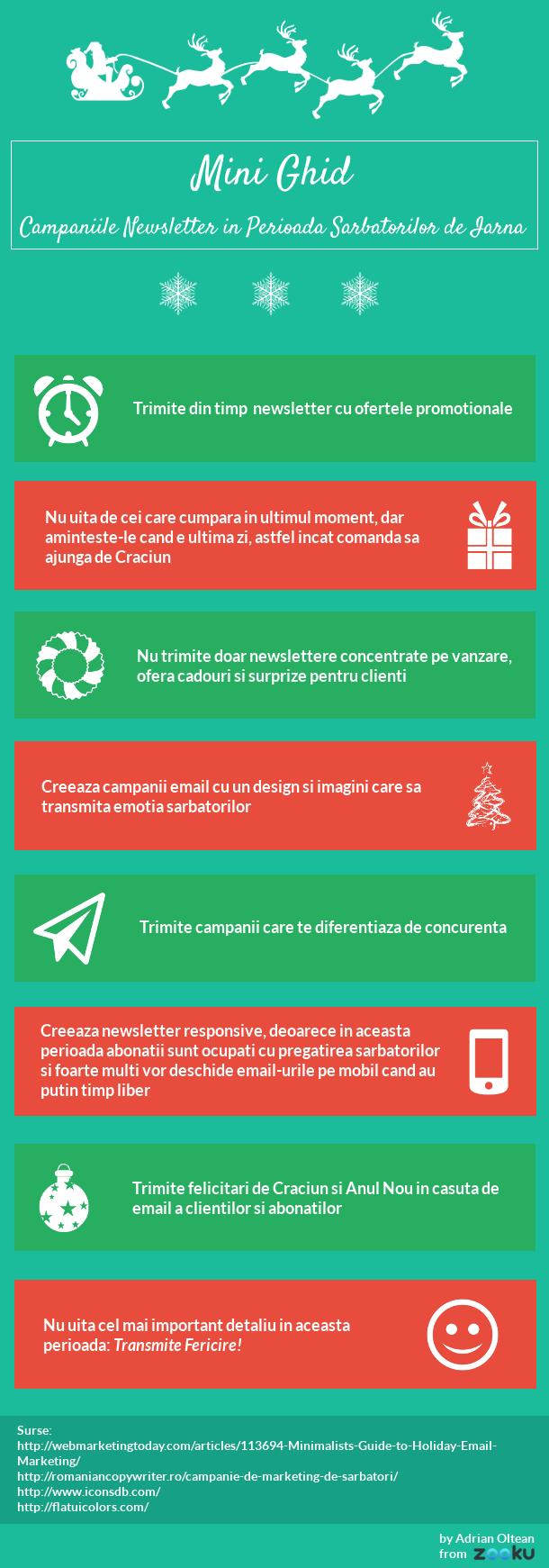 infografic newsletter sarbatori