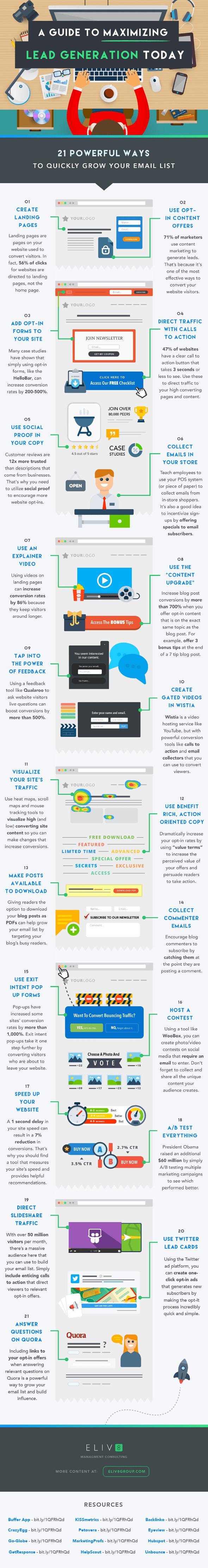 infografic-liste