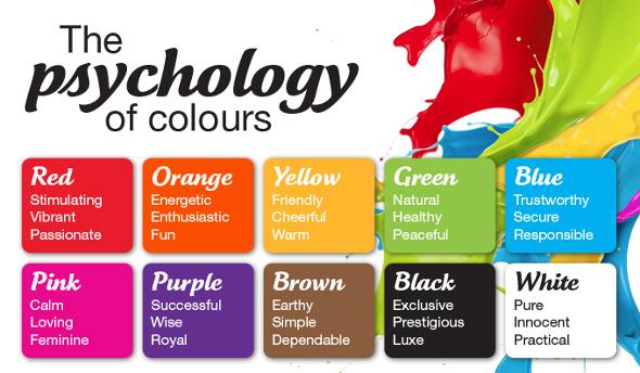 psihologia_culorilor
